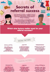 Secrets for successful referral programmes